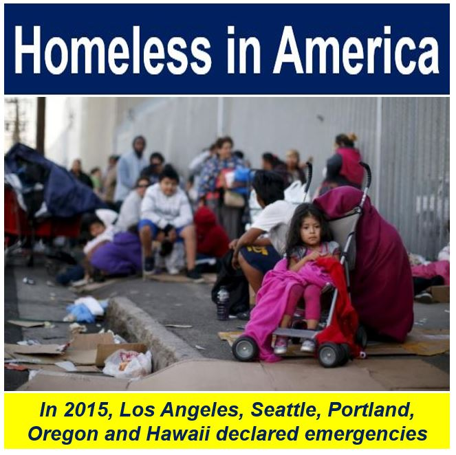 Poverty - homeless in America