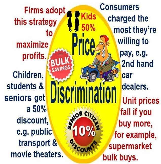 price discrimination common or illegal Price discrimination a) is common in perfectly competitive markets b) is more likely for services than for goods that can be stored c) is illegal because it always violates antitrust laws.