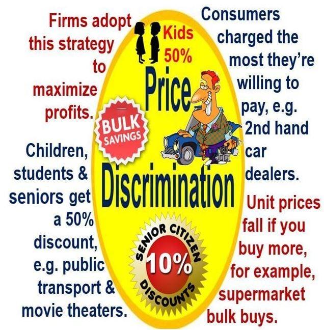 Price Discrimination explanation