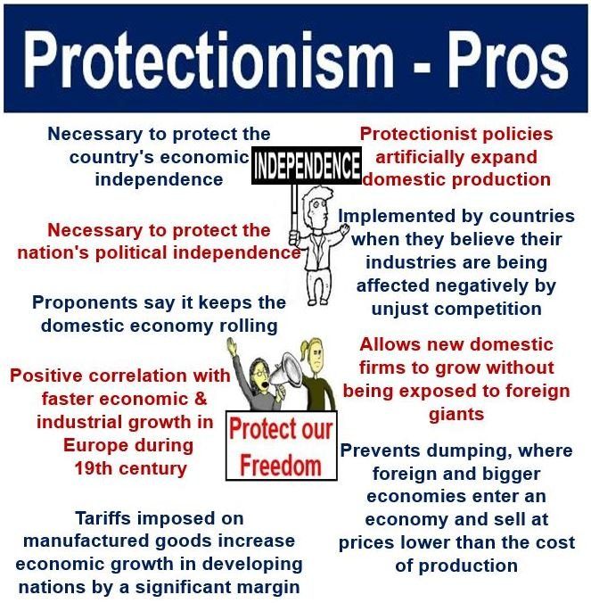 Protectionism - pros