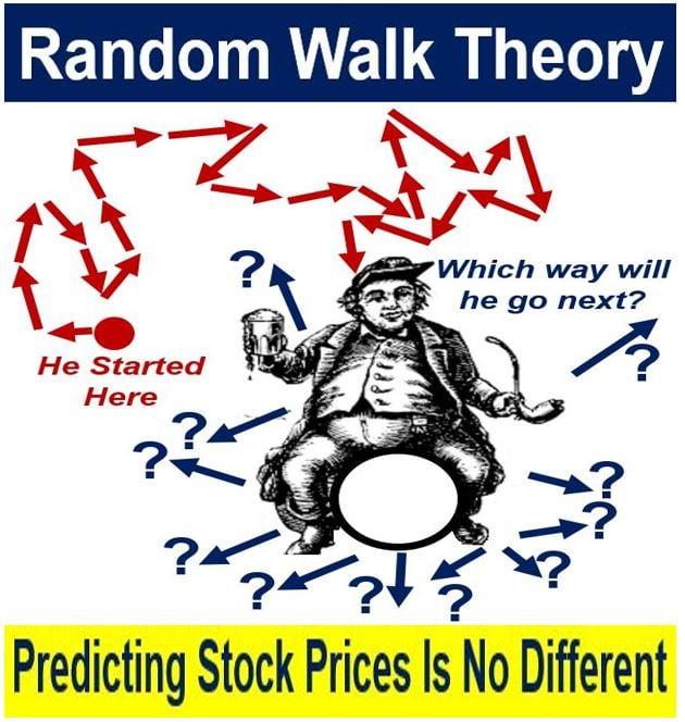 Random walk theory