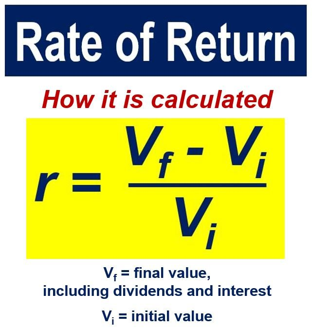 Rate of Return - Calculation