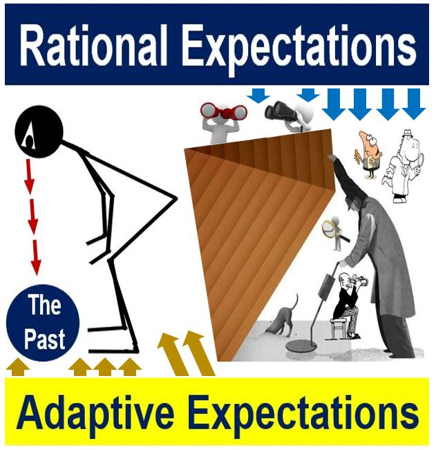 Rational expectations versus Adaptive expectations