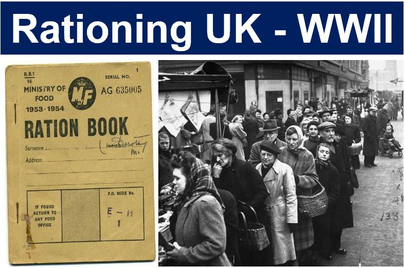 Rationing UK WWII
