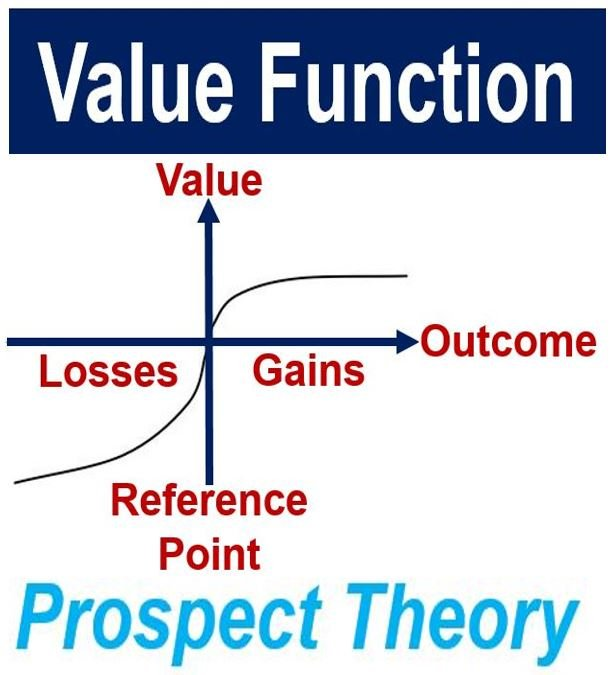 Value Function Prospect Theory