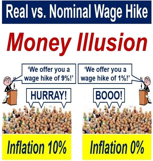 Wage hike in real terms and nominal value - Money Illusion