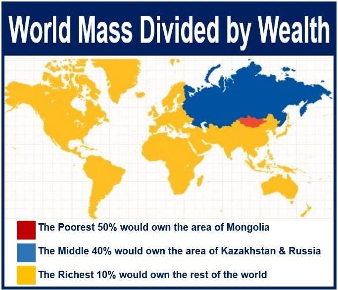 World Mass Divided by Wealth