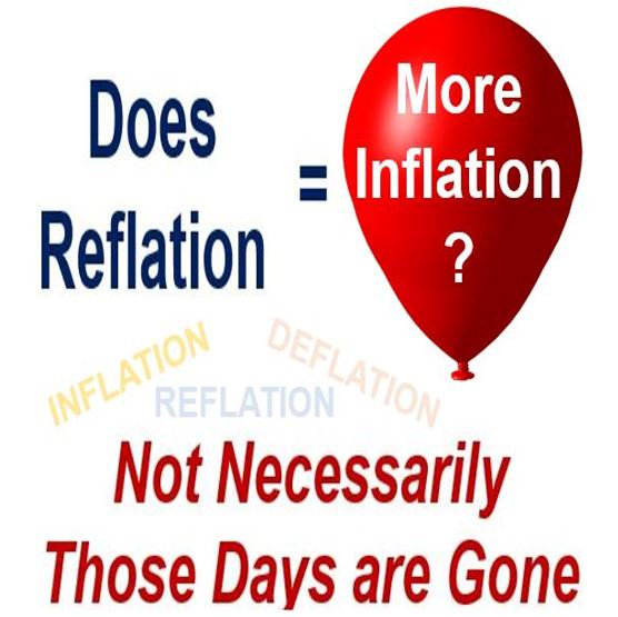Does reflation equal more inflation?