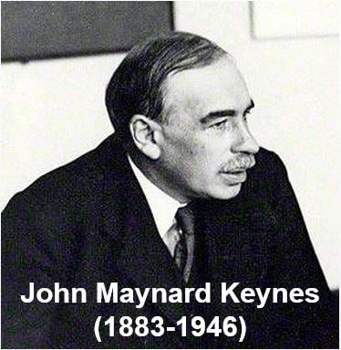 John Maynard Keynes rejected Says Law