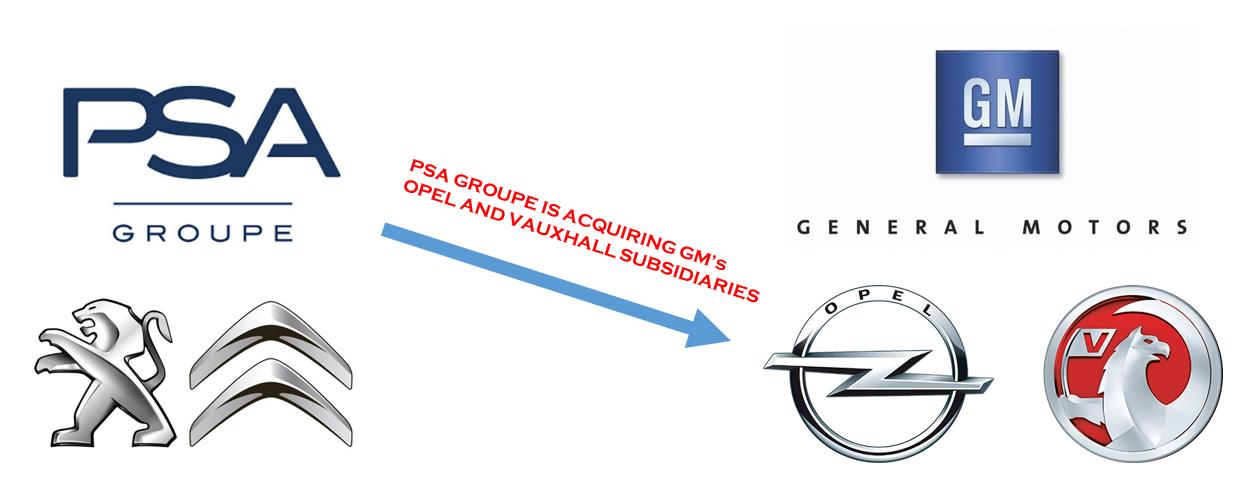 PSA GROUPE_GM_OPEL_ACQUISITION