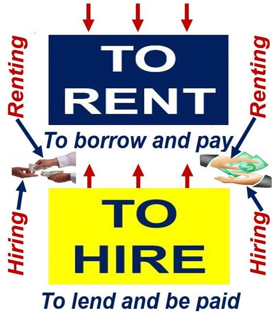 Rent versus hire