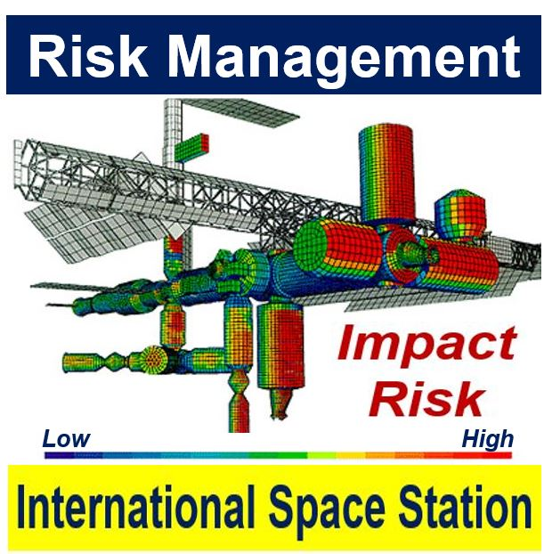 Risk Management - International Space Station