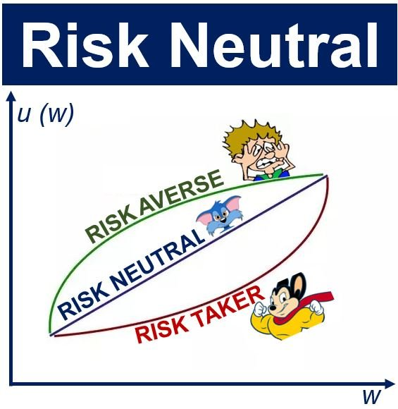 Risk Neutral