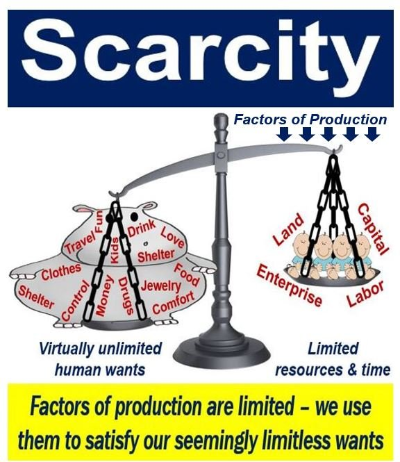 essay about scarcity problem In the chapter the problem is scarcity the author discusses the importance of economics, defines scarcity and opportunity cost and mentions the five basic economic.