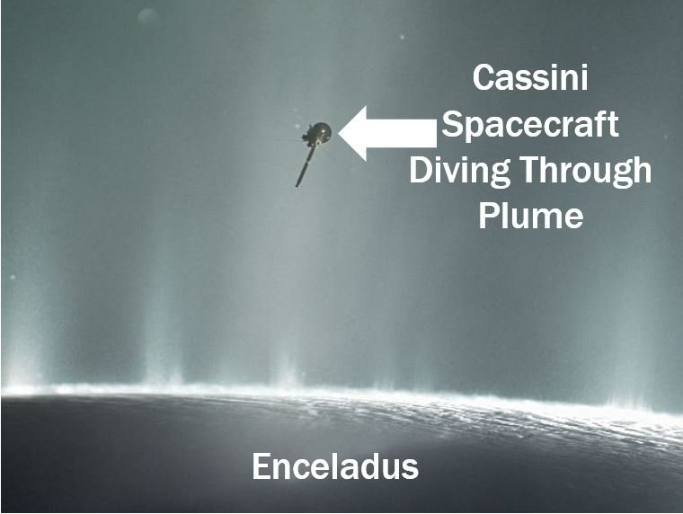 Cassini diving through Enceladus plume