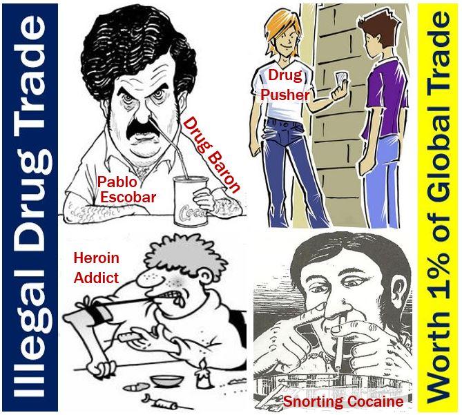 Illegal Drug Trade - Underground Economy