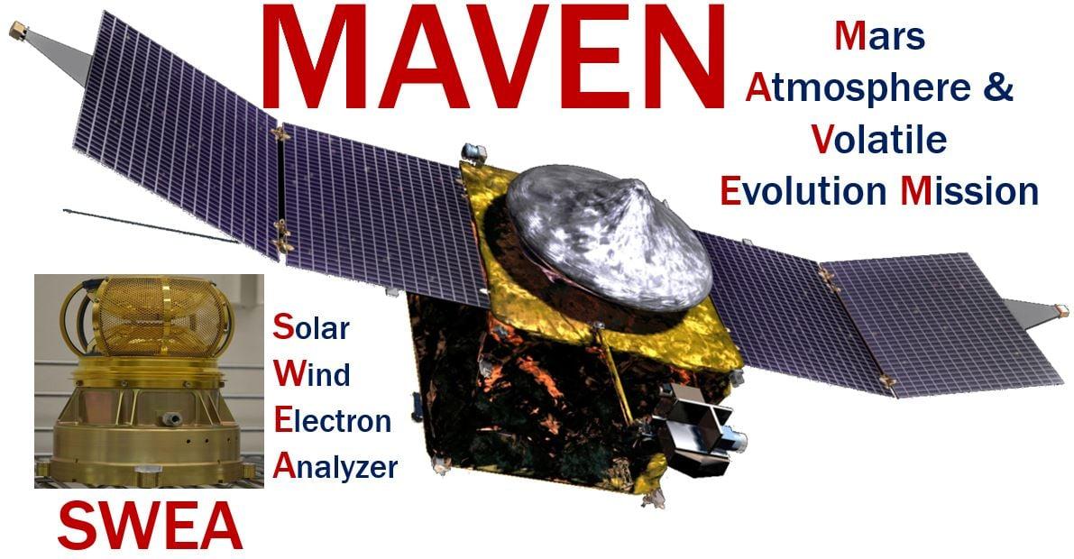 MAVEN and SWEA