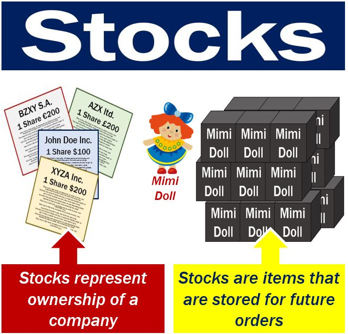Company Stock Options | legal definition of Company Stock Options by Law Insider
