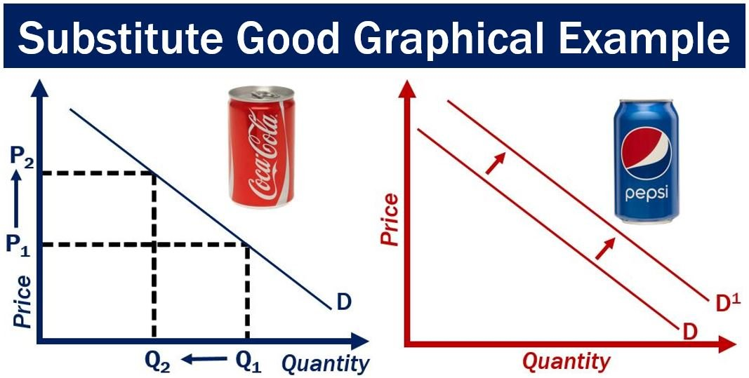 What Is Coca-Cola's Target Market?