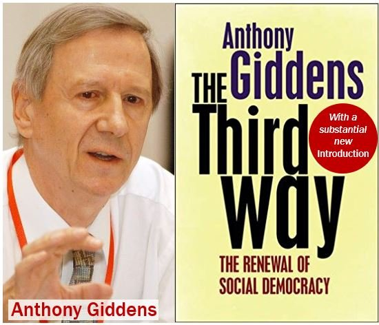 an analysis of tony blairs third way Anthony giddens, baron giddens he was also an adviser to tony blair it was giddens whose third way political approach has been tony blair's guiding political idea he has been a vocal.
