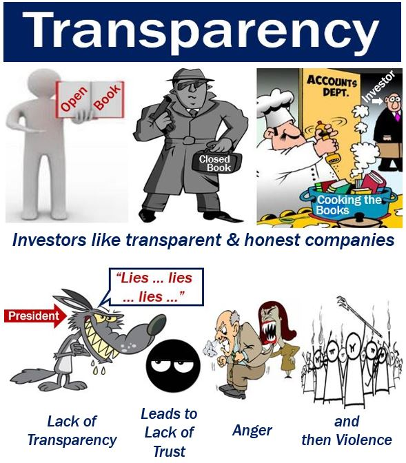 approach of democratic government under transparency Political theory since the ancient greeks (beetham 1998, 538) the definition of   accountability, stakeholder participation and transparency in the multilateral  realm  democratic government in the multilateral realm is most.