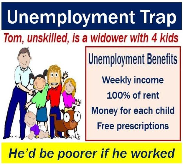Unemployment Trap