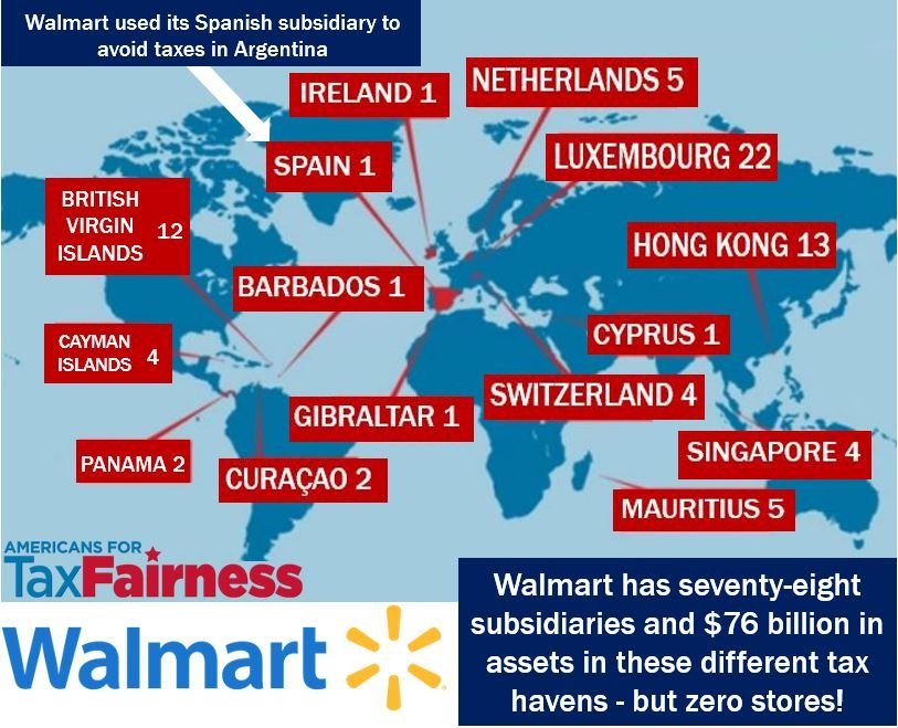 Walmart uses tax havens all over the world