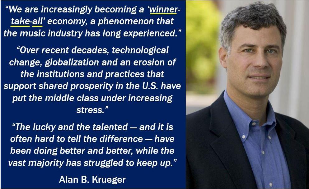 Alan Krueger - winner-takes-all market quote
