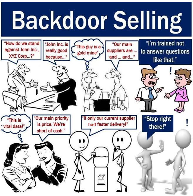 Backdoor Selling - examples