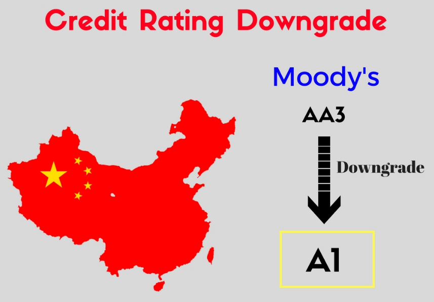 China's credit rating downgraded by Moody's from Aa3 to A1 ...
