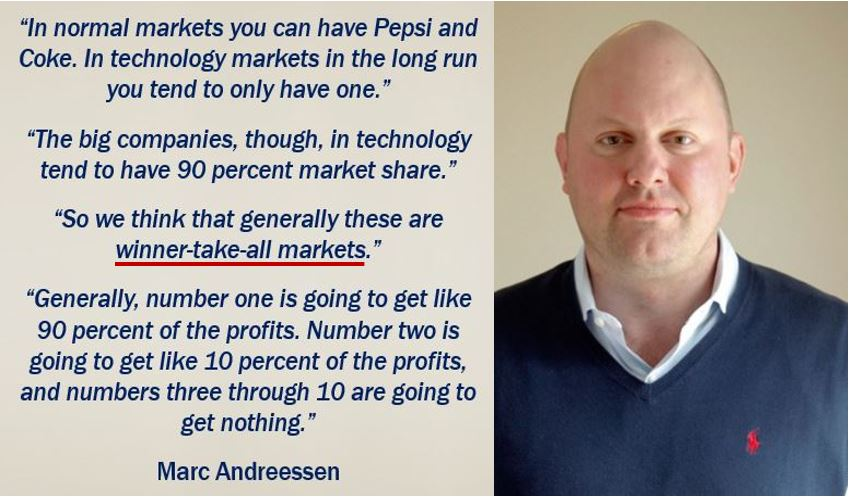 Marc Andreessen - Winner-Takes-All Marets quote