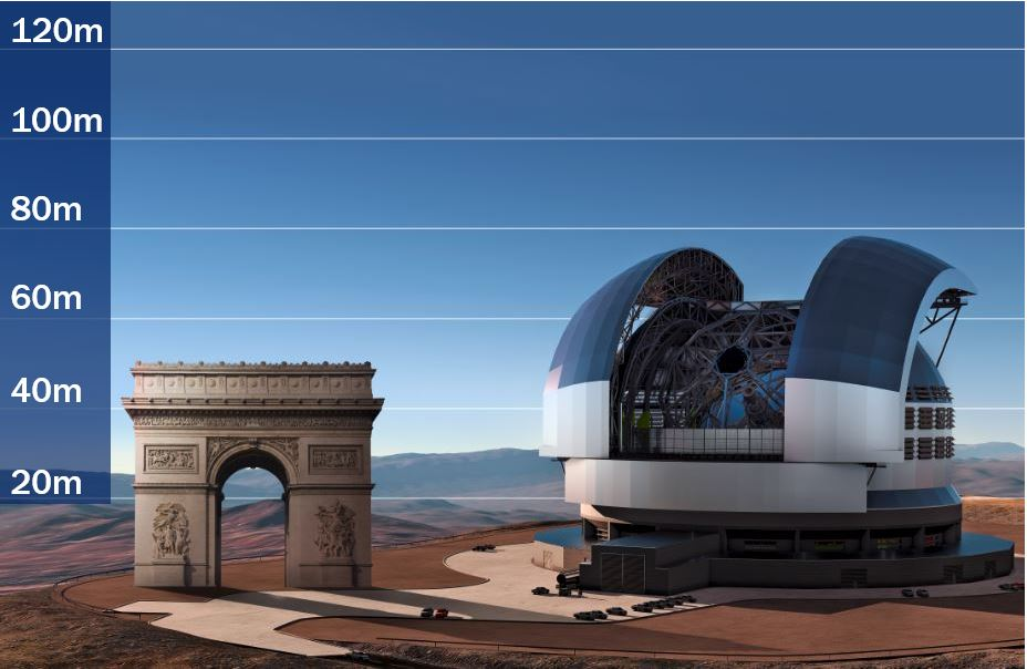 Size of super telescope vs Arc de Triomphe in Paris