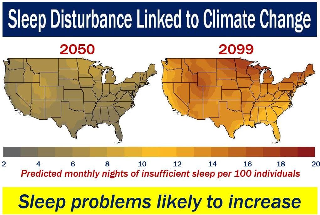 Sleep disturbance and climate change