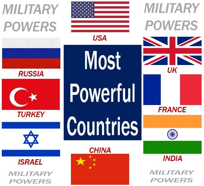 Most Powerful Countries In The World Market Business News - Most powerful country in the world