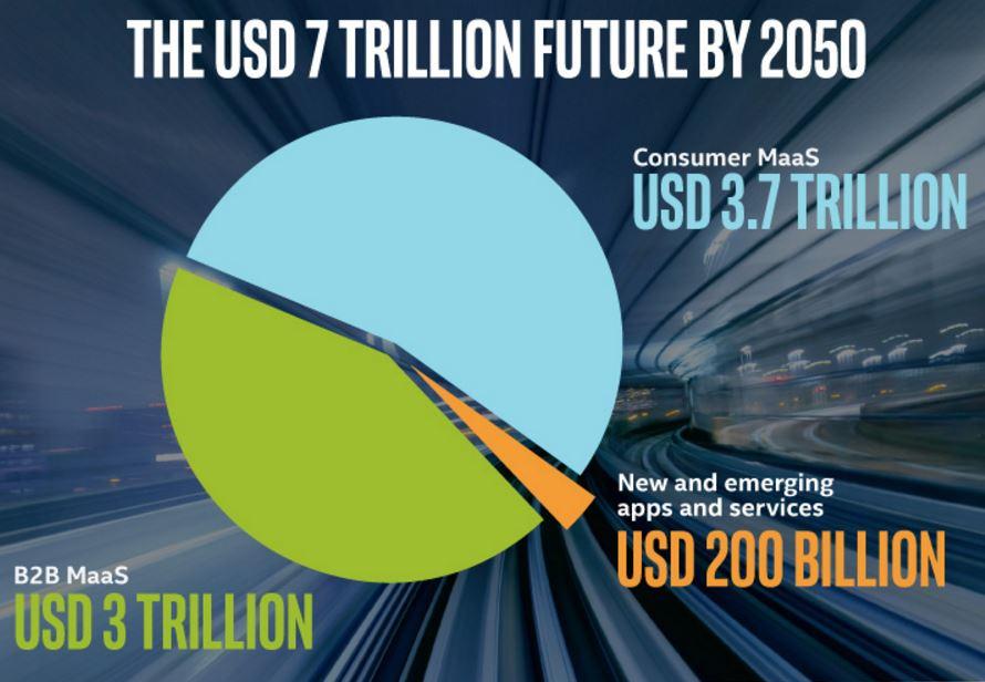 Passenger economy 3