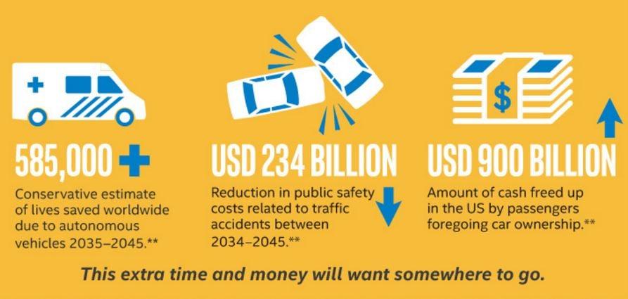 Passenger economy 2