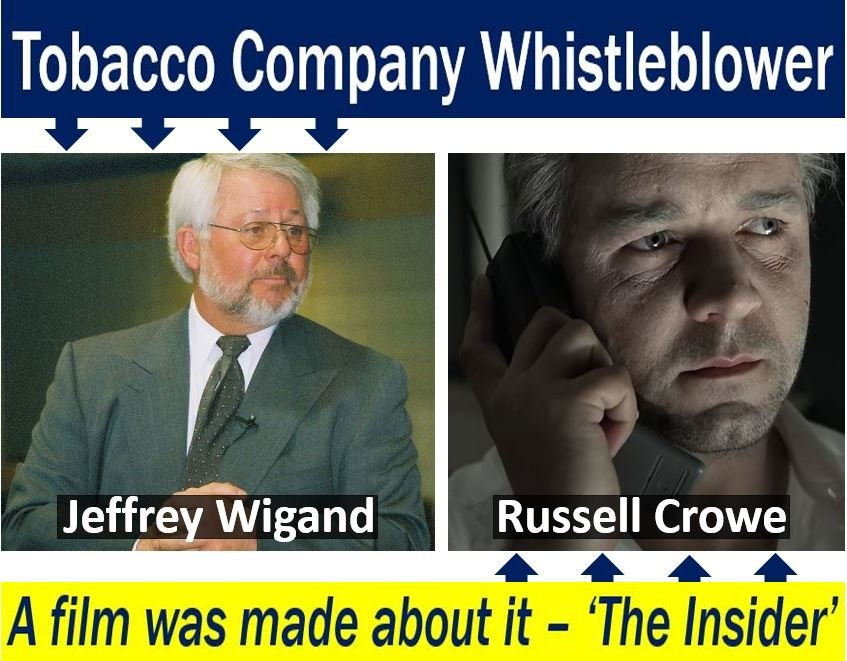 jeffrey wigand essay This essay is about whistleblowers essay by rereyes13, december 2003 download word file, 4 pages, 33 downloaded 221 when examining jeffrey wigand.