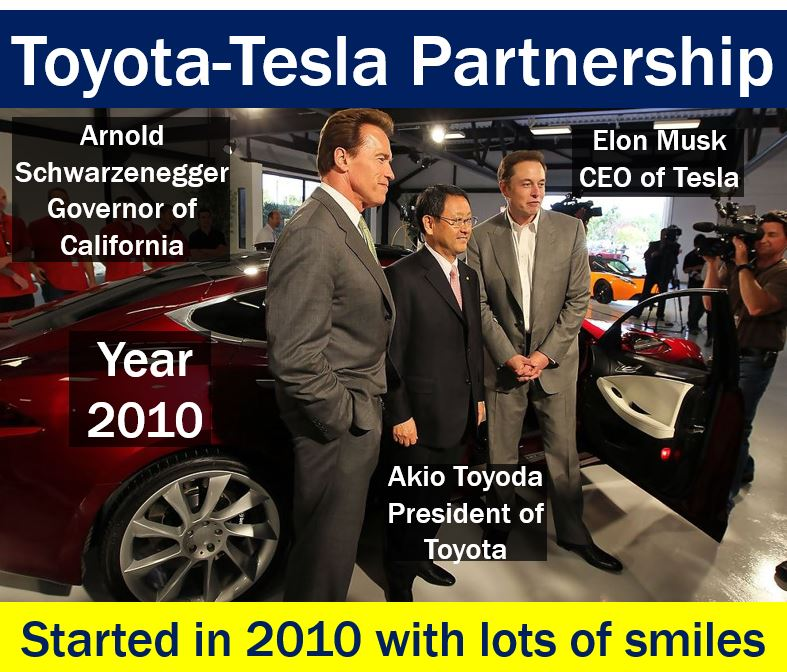 Toyota-Tesla Partnership