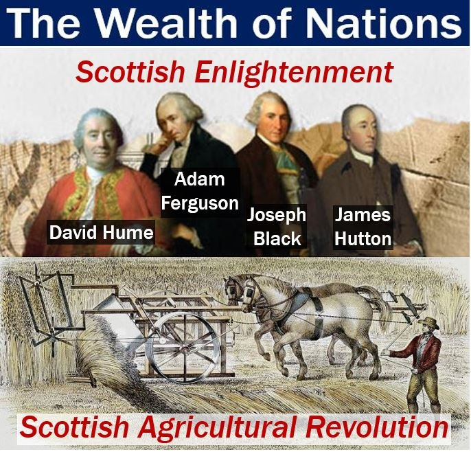 Wealth of Nations - Scottish Agricultural Revolution and Scottish Enlightenment