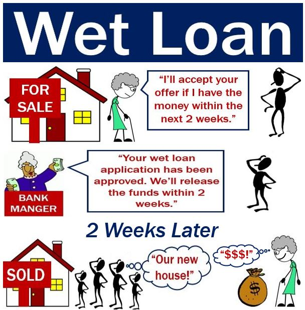 Wet loan definition and meaning market business news for What kind of loan do i need to buy land