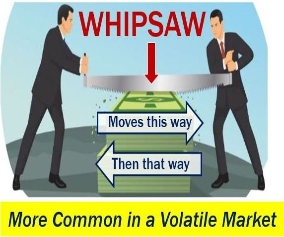 Whipsaw market is a volatile market