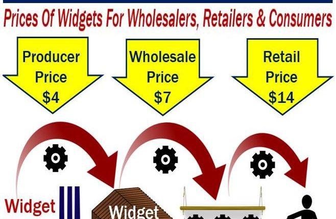 Wholesale price