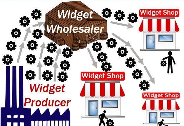 Wholesaler - widgets