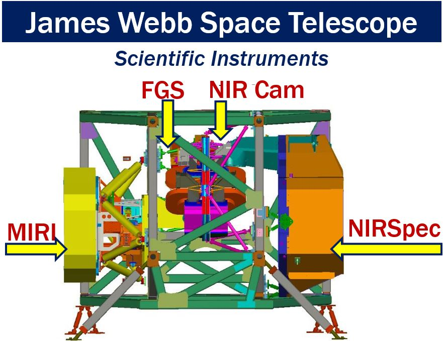 James Webb Space Telescope - scientific instruments