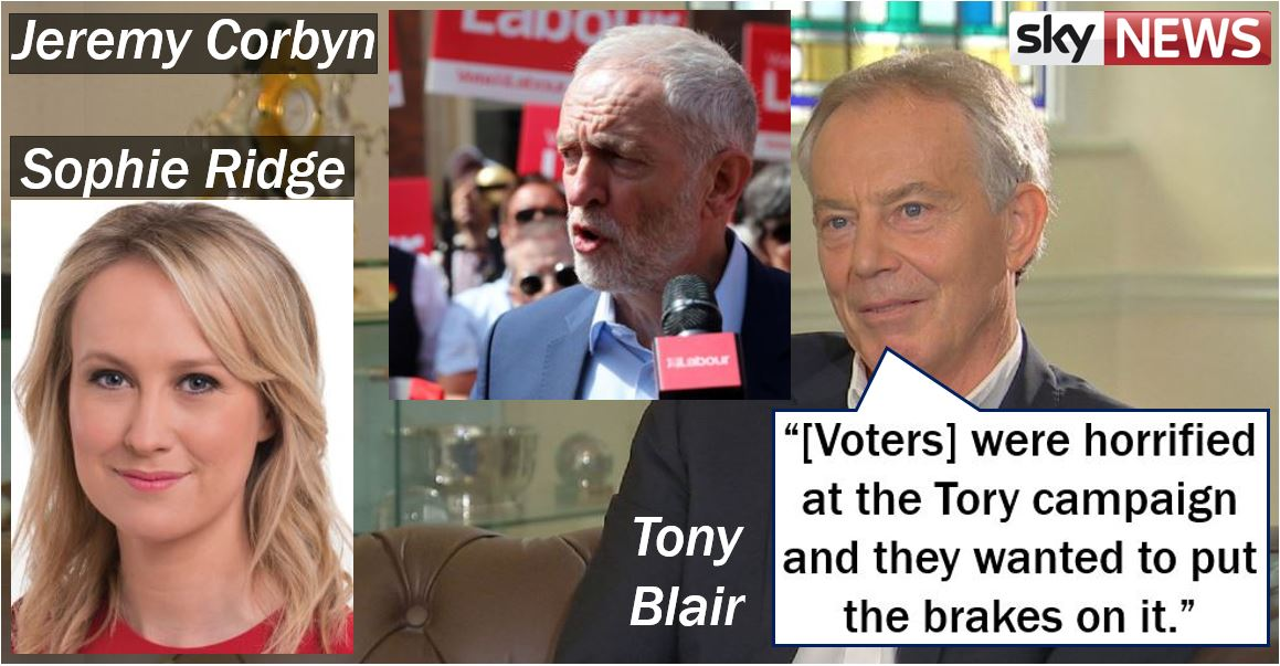 Jeremy Corbyn Sophie Ridge and Tony Blair Sky News