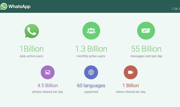WhatsApp-one-billion-users-1015861