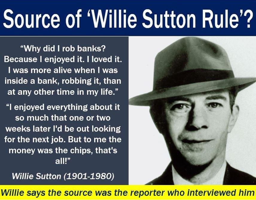 Willie Sutton Rule - Origin of term