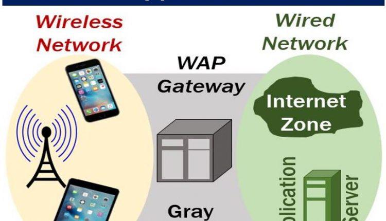 Wireless Application Protocol Image
