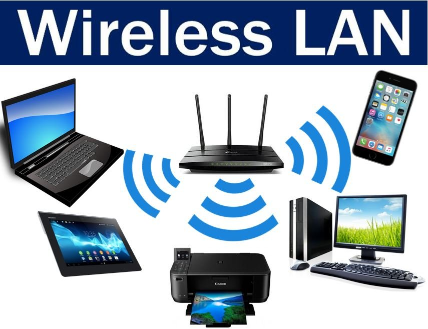 Wireless LAN (WLAN) - definition and meaning - Market Business News