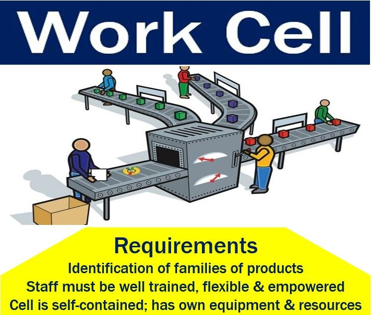 Work Cell image